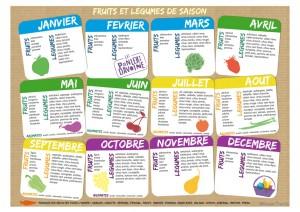 calendrier-fruits-legumes-web